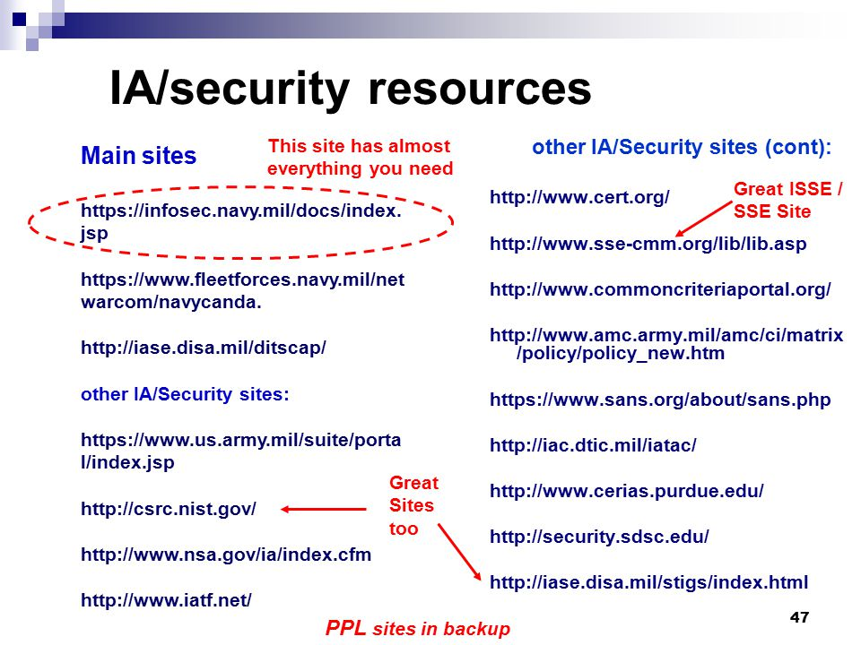 IA/security resources