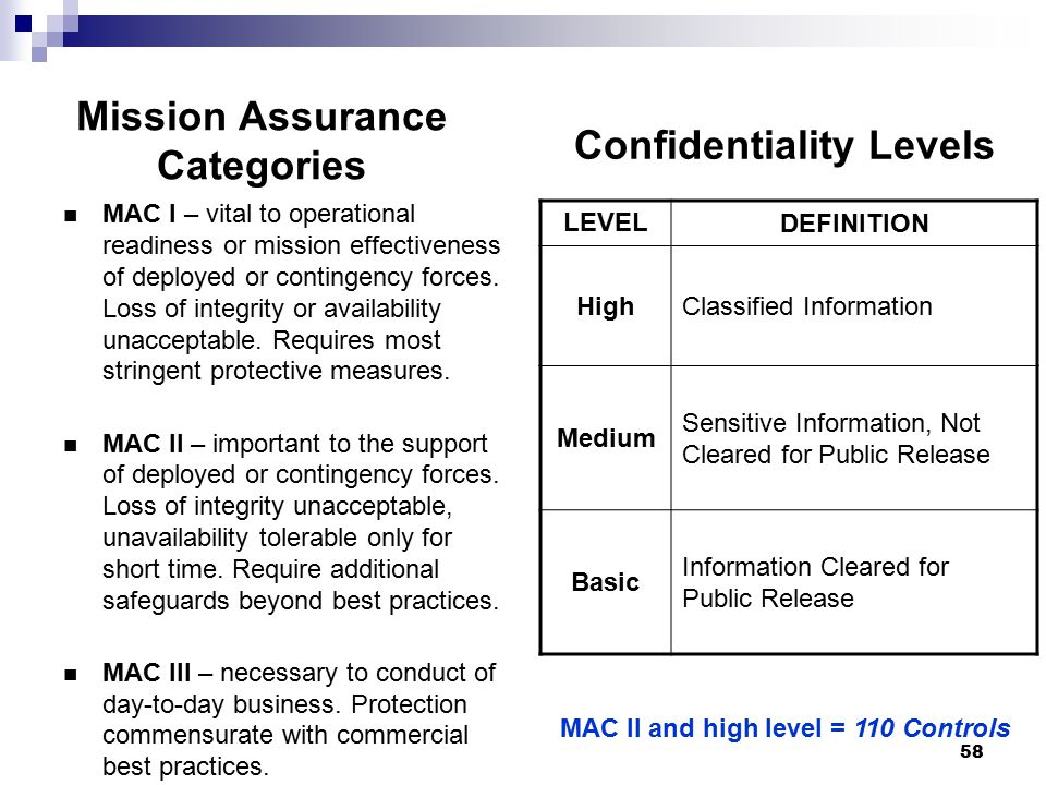 Mission Assurance Categories