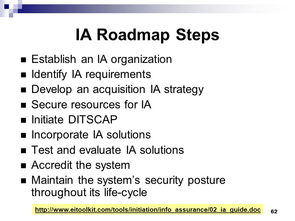 IA Roadmap Steps Establish an IA organization Identify IA requirements