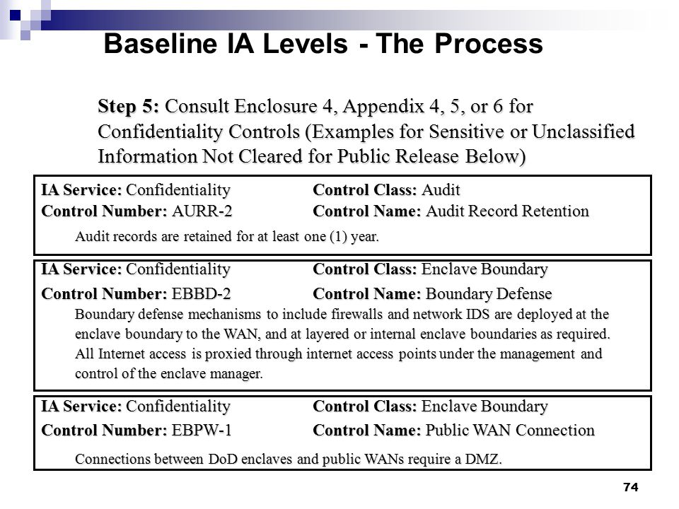 Baseline IA Levels - The Process