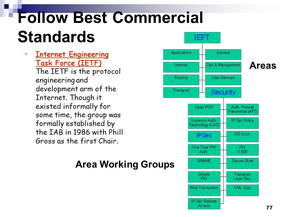 Follow Best Commercial Standards