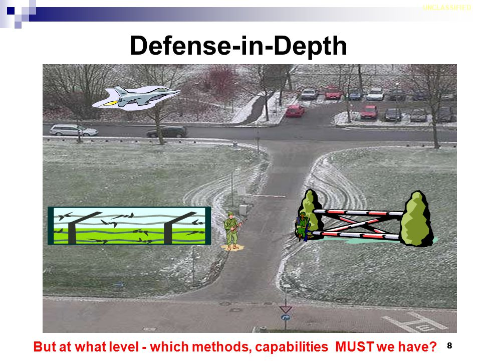 UNCLASSIFIED Defense-in-Depth.