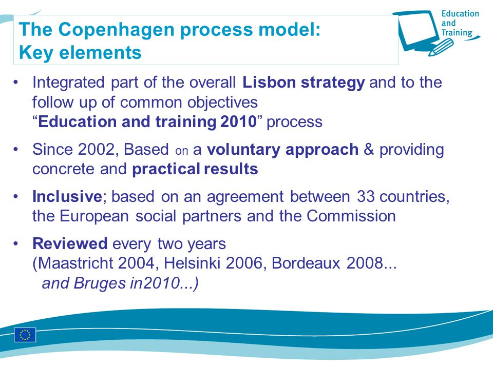 The Copenhagen process model: Key elements