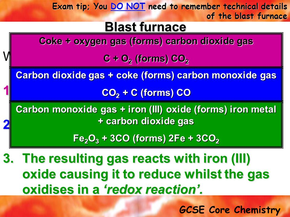 Blast furnace Coke + oxygen gas (forms) carbon dioxide gas. C + O2 (forms) CO2.