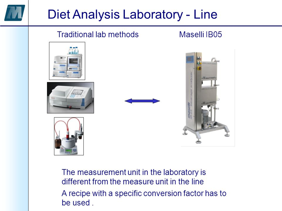 diet anyalsis Our free diet analysis service is backed by our team of equine nutritionists and led by dr ray biffin, a veterinarian with a doctorate in equine nutrition, a master farrier, a biochemist and meta-physicist.