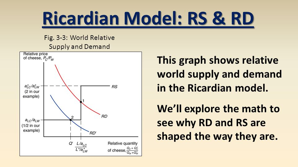 a simplistic view the ricardian model The ricardian model is a model used in economics, named after david ricardo it is an easy way to explain trade between two countries, and the resulting gains the model only uses workforce productivity to explain differences in international trade.