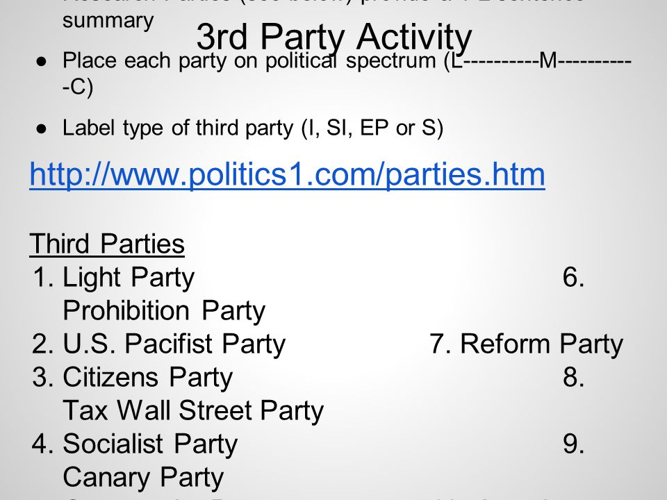 3rd Party Activity   Third Parties