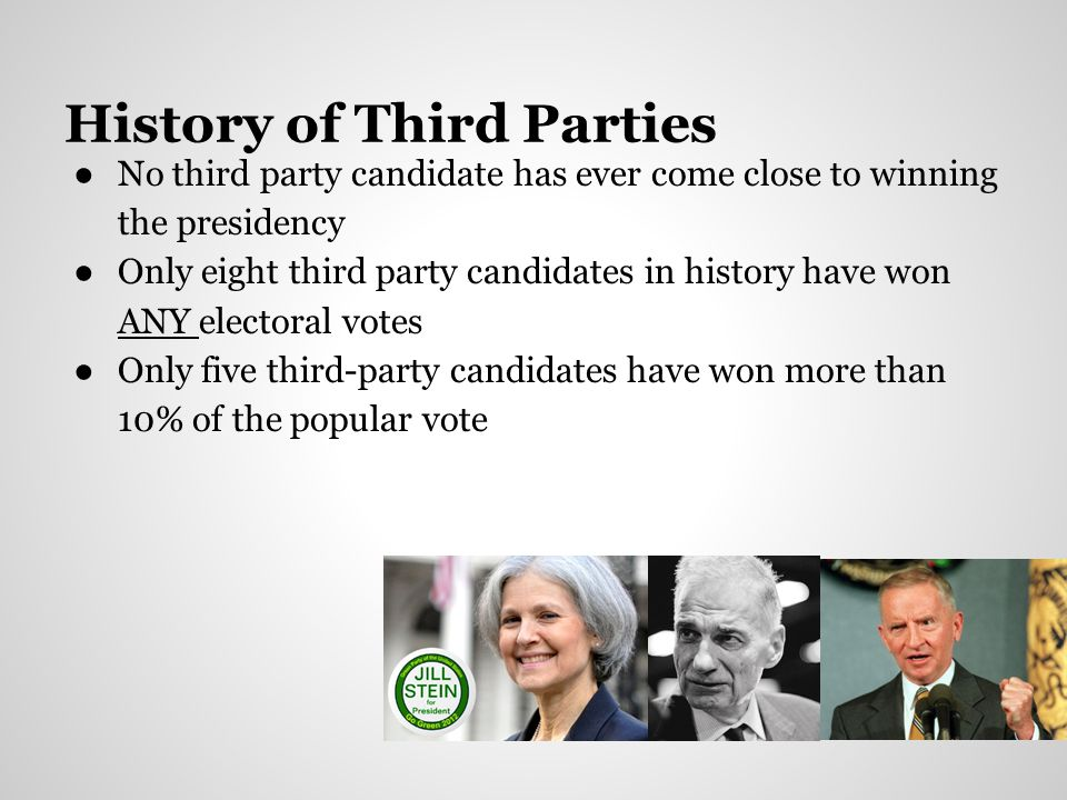 History of Third Parties