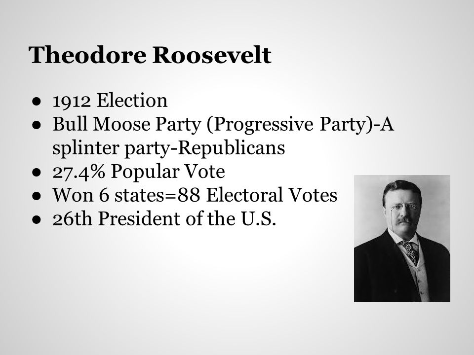 Theodore Roosevelt 1912 Election