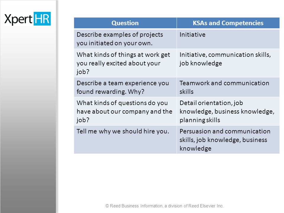 Interviewing Job Applicants - Supervisor Briefing - ppt