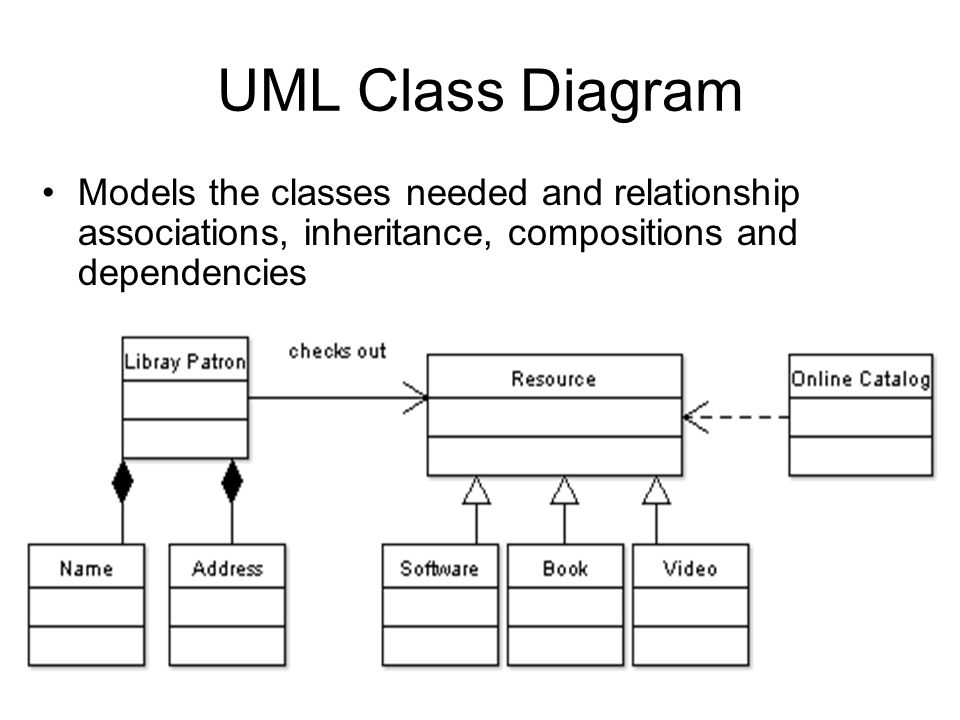ch 12 object oriented analysis ppt video online download UML Class Diagram Cardinality 19 uml class diagram models the classes needed and relationship associations inheritance positions and dependencies
