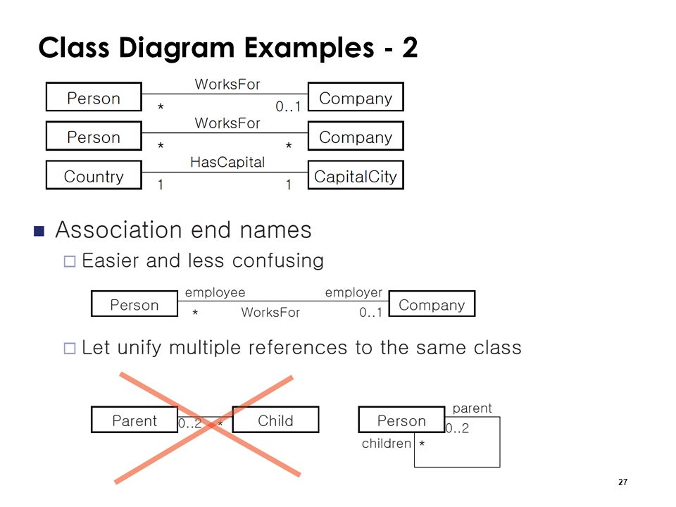 Chapter 3class diagram ppt video online download ccuart Gallery