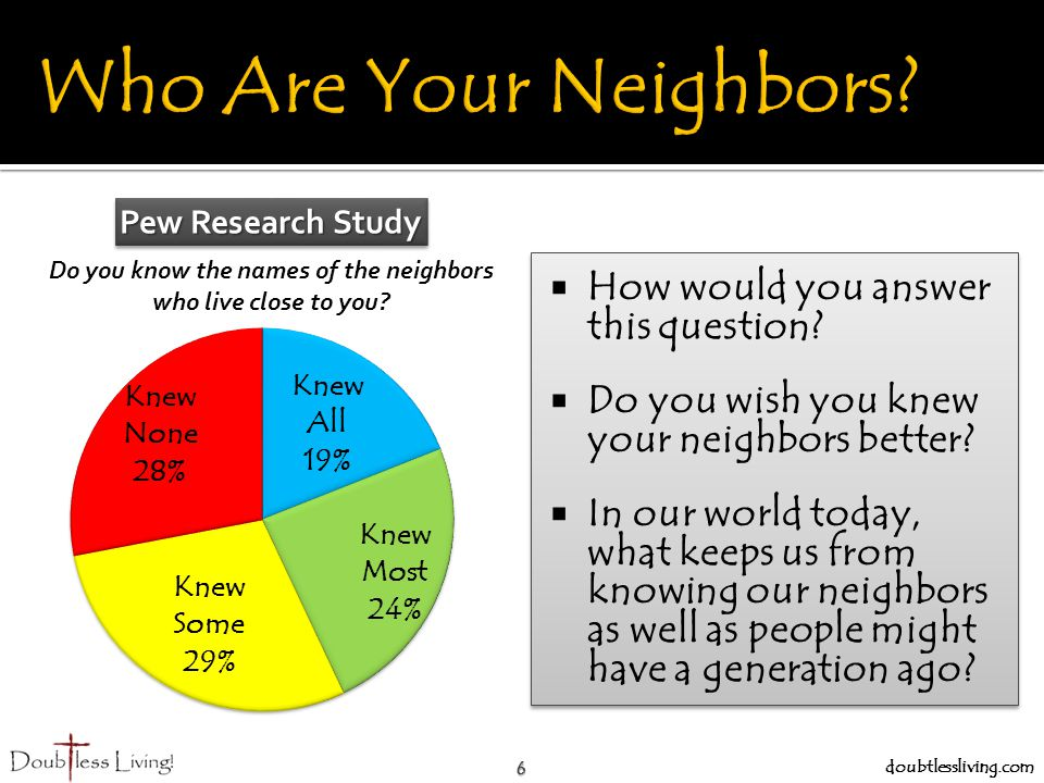 Who Are Your Neighbors How would you answer this question