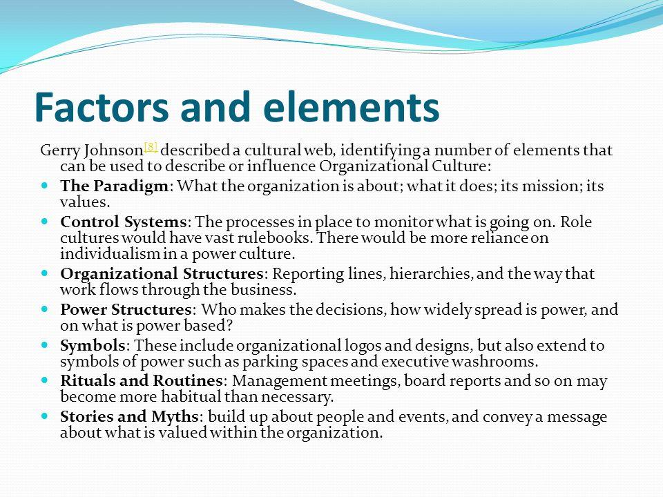 Factors And Elements 18 Constructive Cultures