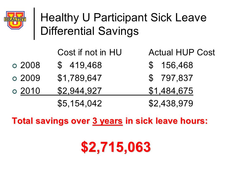 Healthy U Participant Sick Leave Differential Savings
