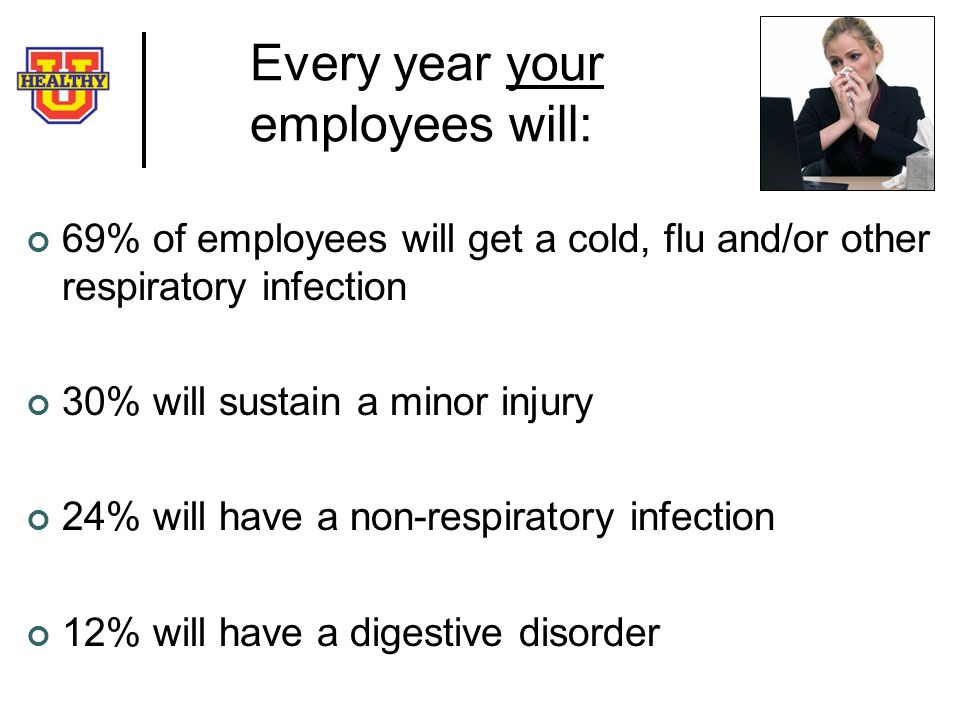 Every year your employees will:
