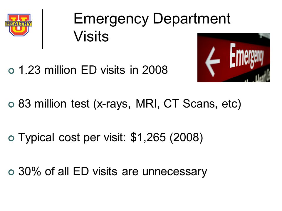 Emergency Department Visits