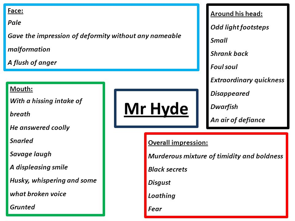 In His Novel The Strange Case Of Dr Jekyll And Mr Hyde How Does   Face