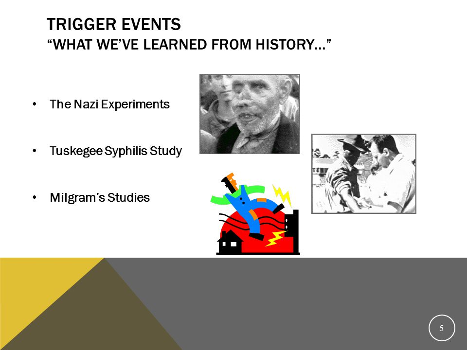 Trigger Events What we've learned from history…