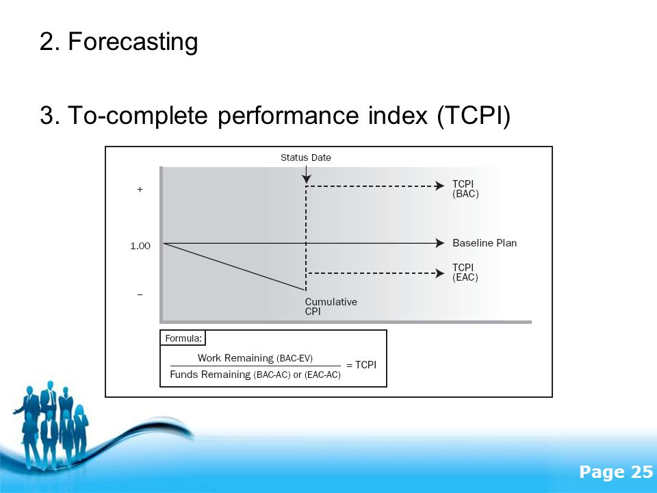 2. Forecasting 3. To-complete performance index (TCPI)