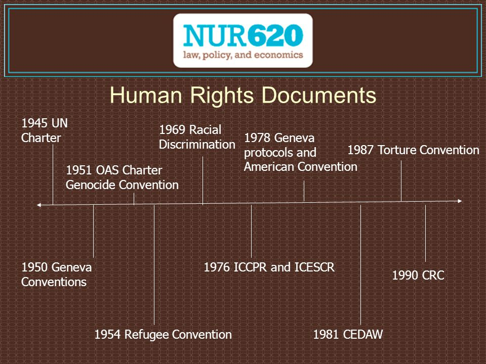 american convention on human rights pdf
