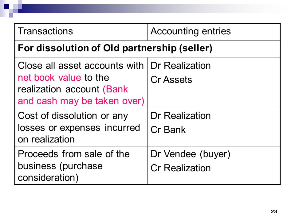 Transactions Accounting entries. For dissolution of Old partnership (seller)