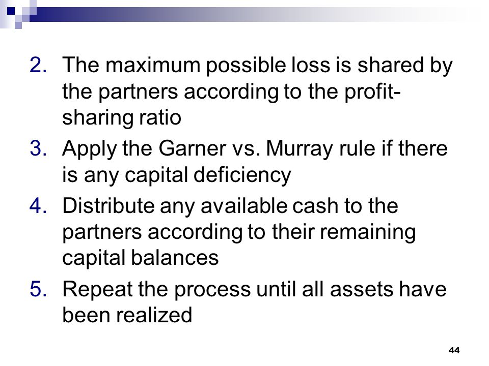The maximum possible loss is shared by the partners according to the profit-sharing ratio
