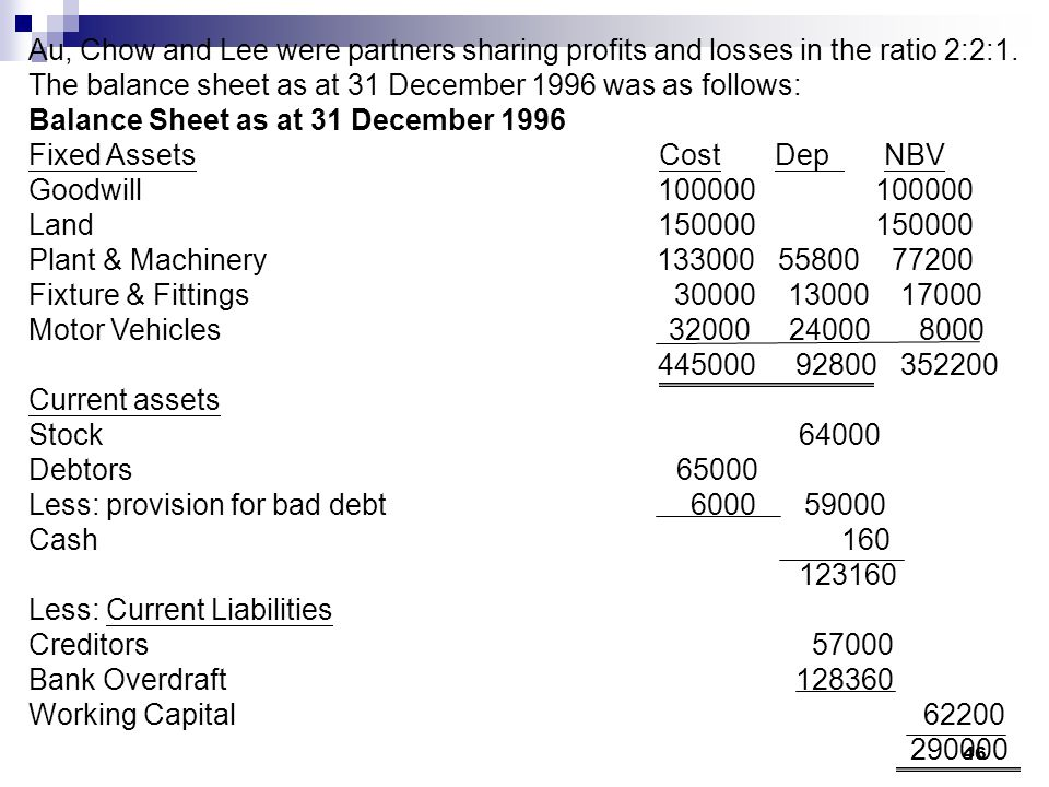 Au, Chow and Lee were partners sharing profits and losses in the ratio 2:2:1.