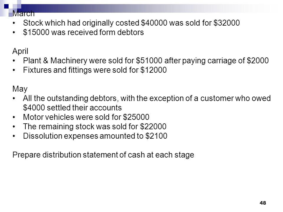March Stock which had originally costed $40000 was sold for $ $15000 was received form debtors.
