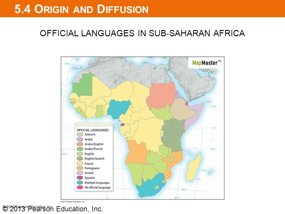 OFFICIAL LANGUAGES IN SUB-SAHARAN AFRICA