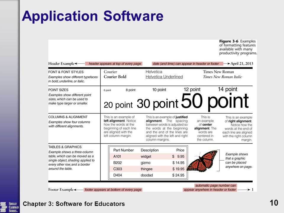 Application Software Figure 3-6 Chapter 3: Software for Educators
