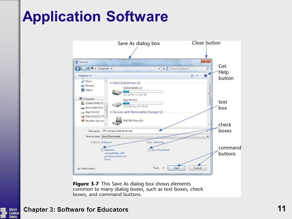 Application Software Chapter 3: Software for Educators
