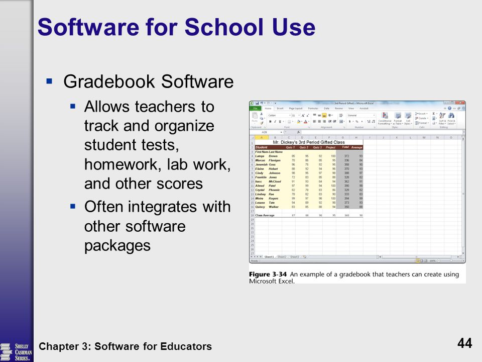 Software for School Use