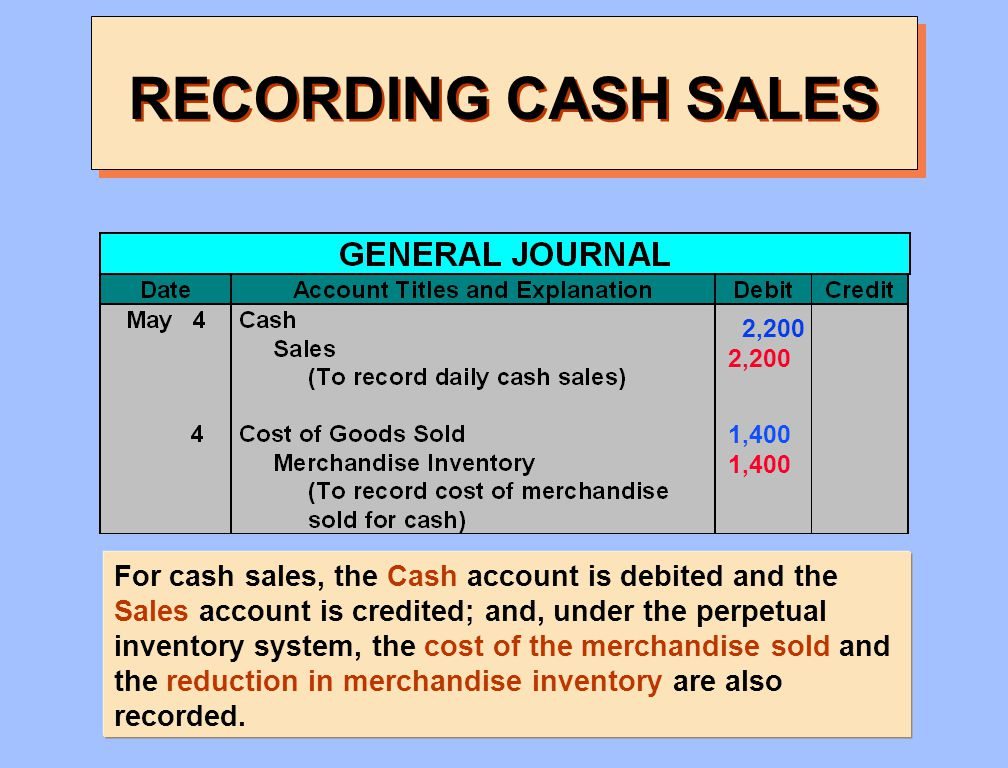 RECORDING CASH SALES
