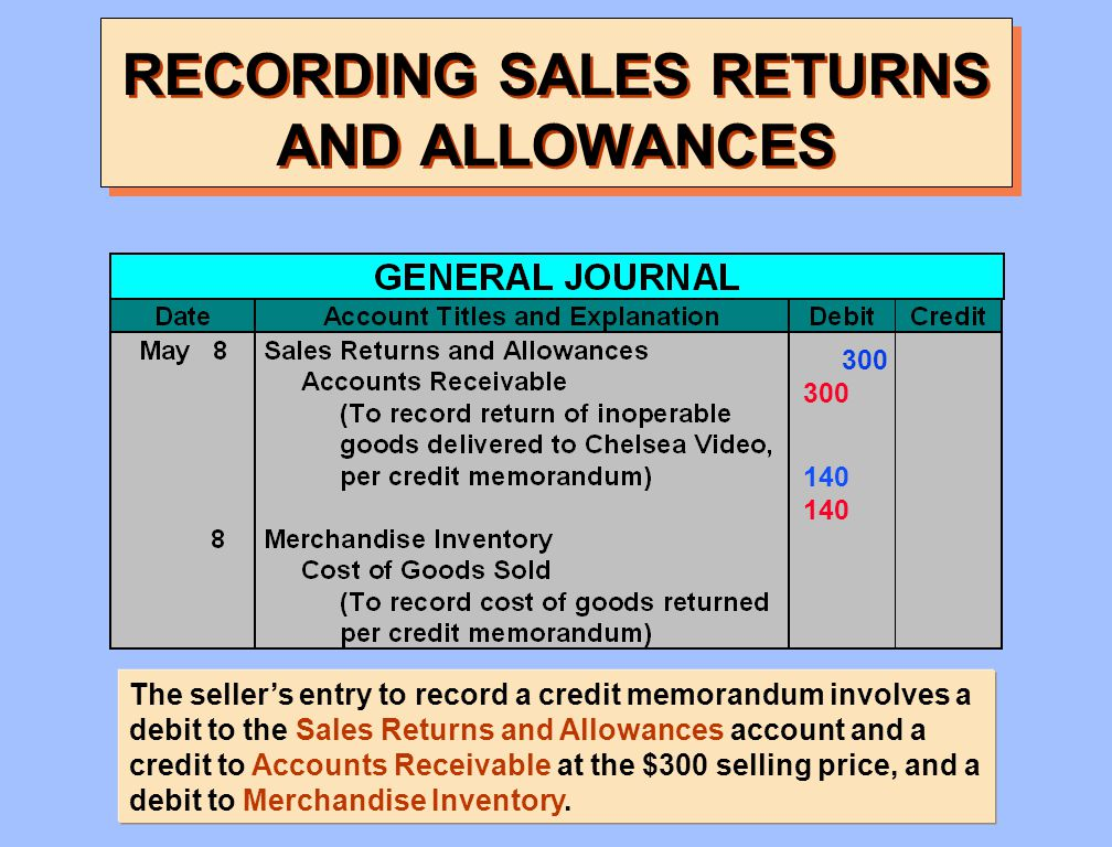 RECORDING SALES RETURNS AND ALLOWANCES