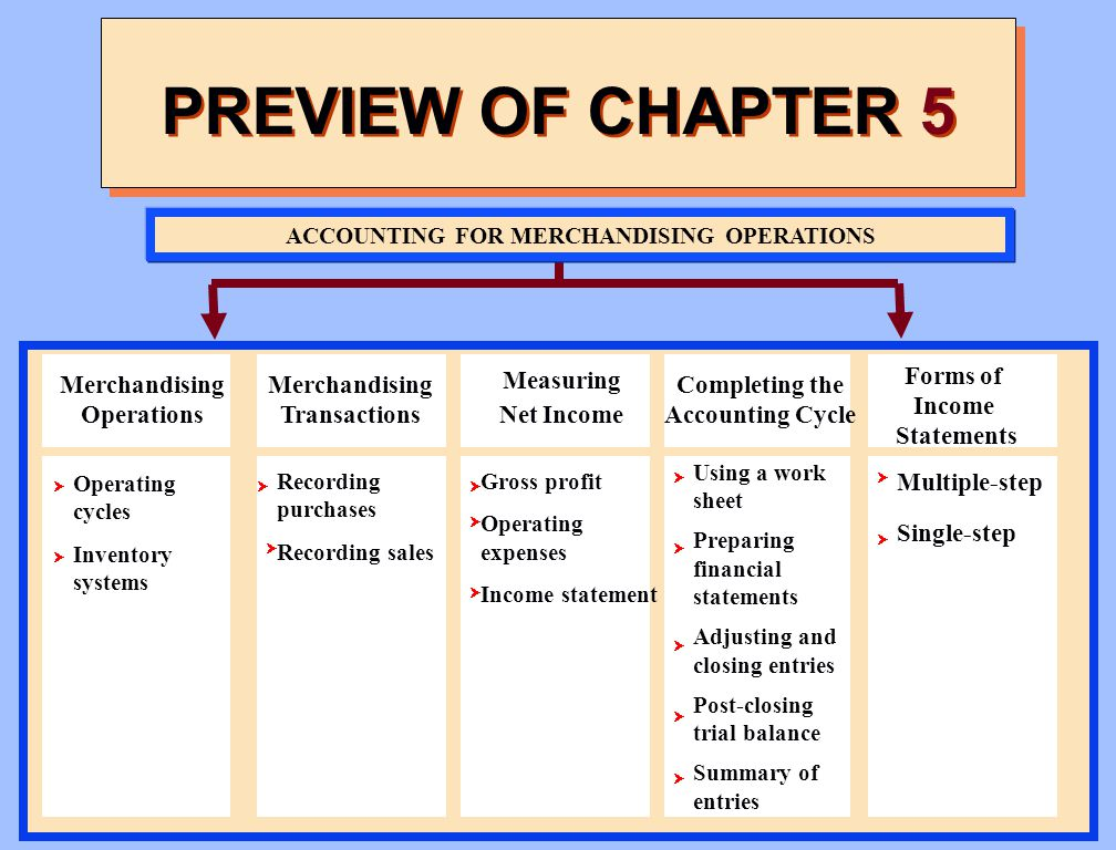 PREVIEW OF CHAPTER 5 Forms of Income Statements