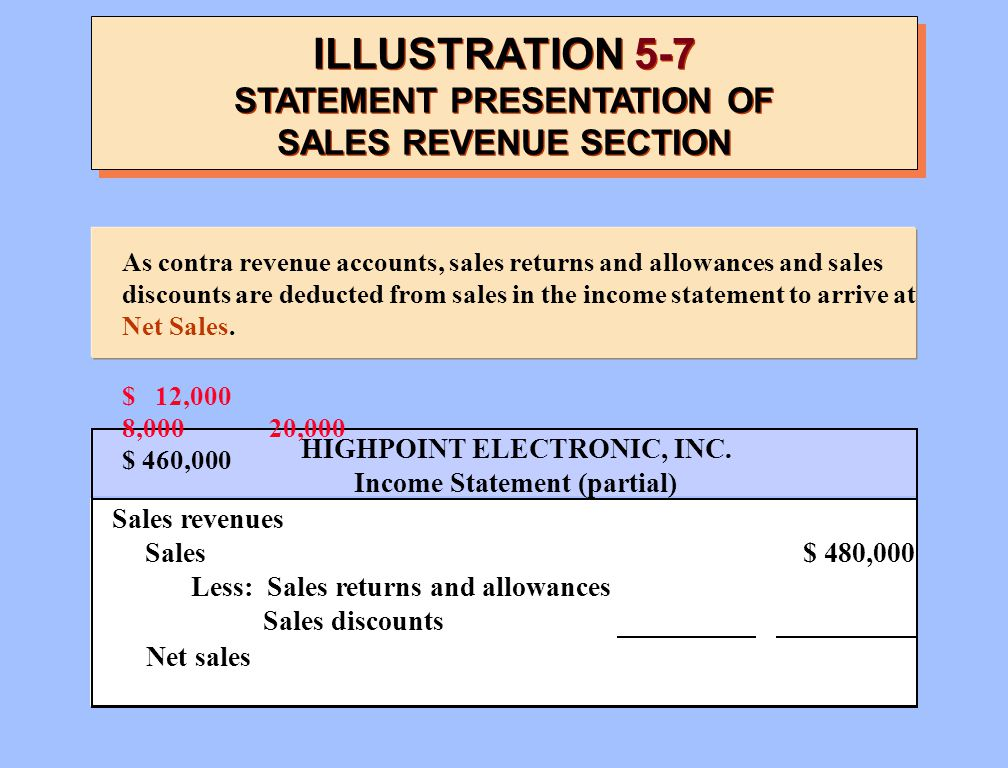ILLUSTRATION 5-7 STATEMENT PRESENTATION OF SALES REVENUE SECTION