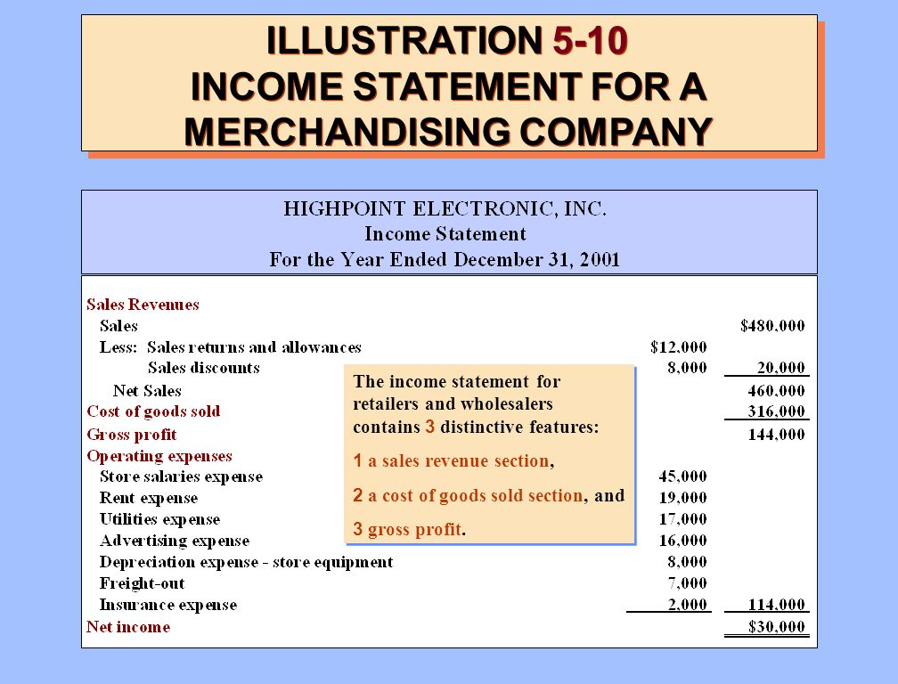 ILLUSTRATION 5-10 INCOME STATEMENT FOR A MERCHANDISING COMPANY