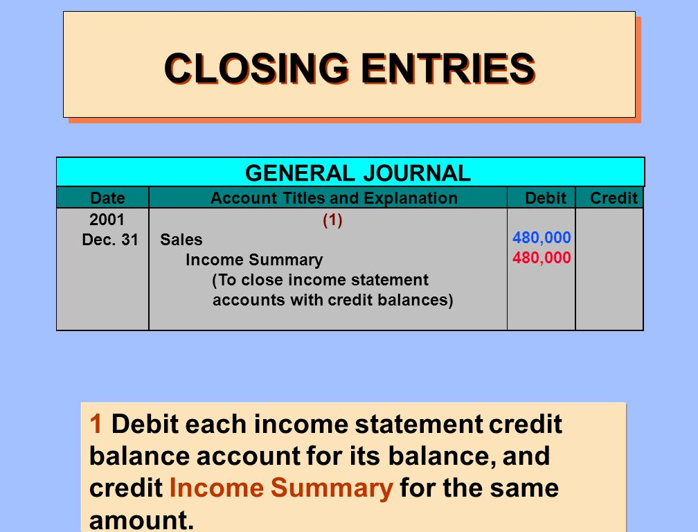 CLOSING ENTRIES GENERAL JOURNAL. Date. Account Titles and Explanation. Debit. Credit (1)