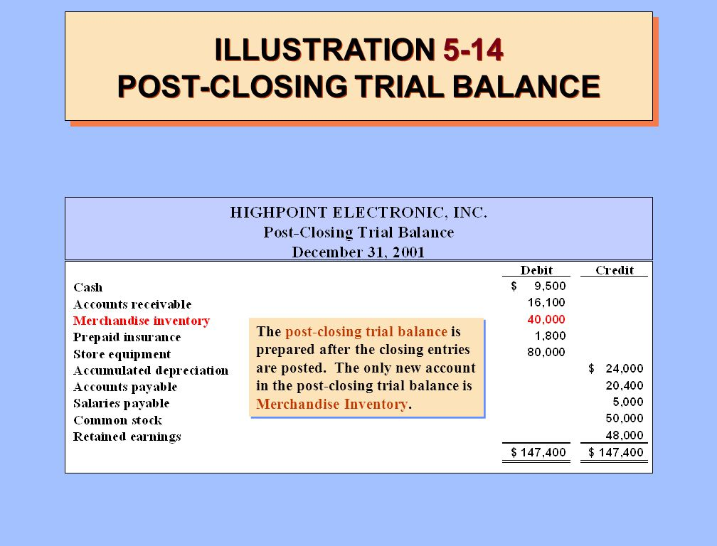 ILLUSTRATION 5-14 POST-CLOSING TRIAL BALANCE