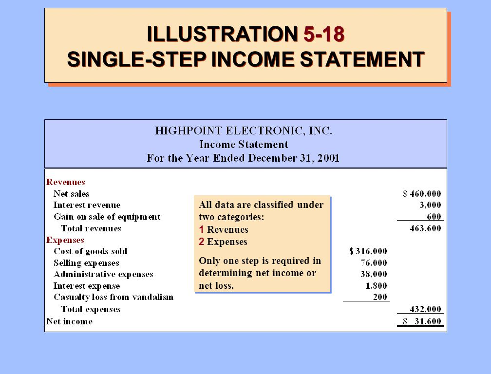 ILLUSTRATION 5-18 SINGLE-STEP INCOME STATEMENT