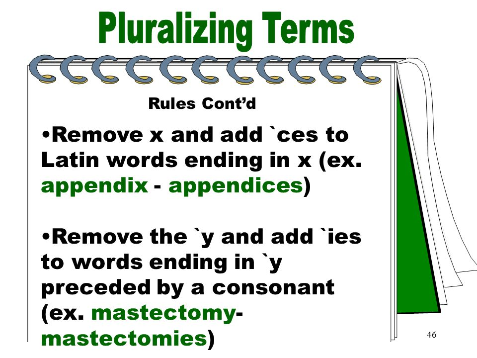 Medical Terminology Learning Terminology. - ppt video online download