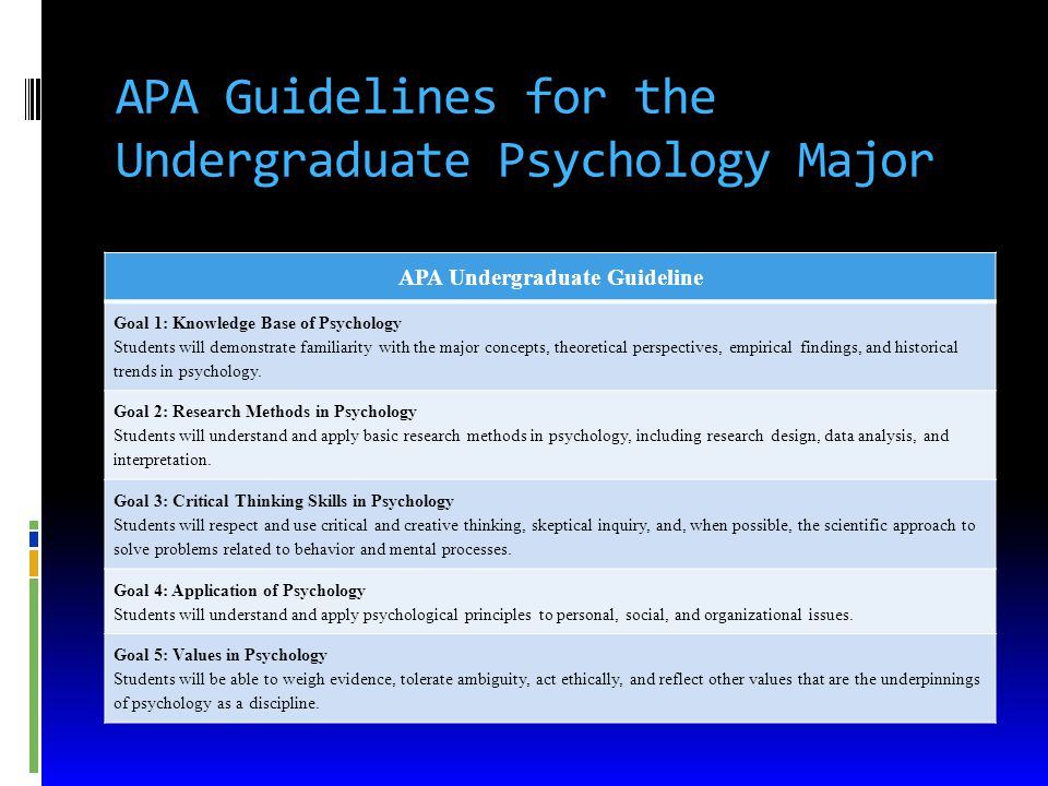apa guidelines essay The publication manual of the american psychological association is the apa's official citation guide and provides a more detailed explanation of how to use apa style the manual is unfortunately not available online, but reference copies are available in all 16 university of maryland libraries.