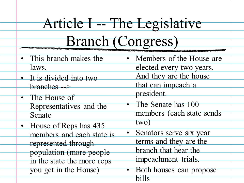 Article I -- The Legislative Branch (Congress)