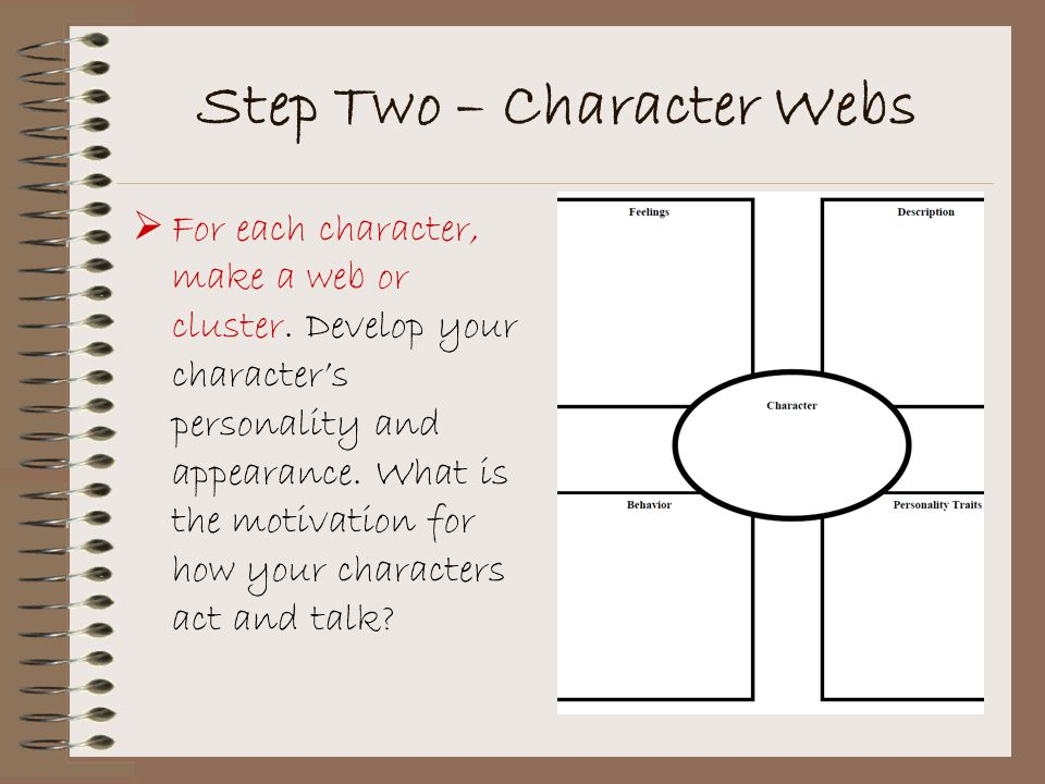 Step Two – Character Webs