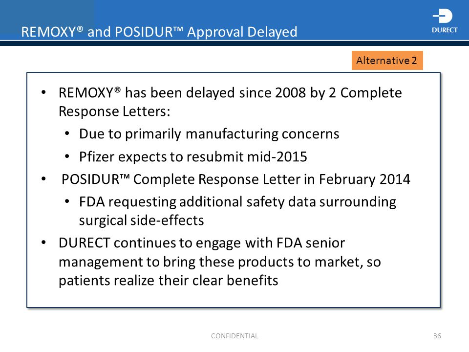 fda complete response letter reducing prescription abuse with abuse resistant and 21687 | REMOXY%C2%AE and POSIDUR%E2%84%A2 Approval Delayed