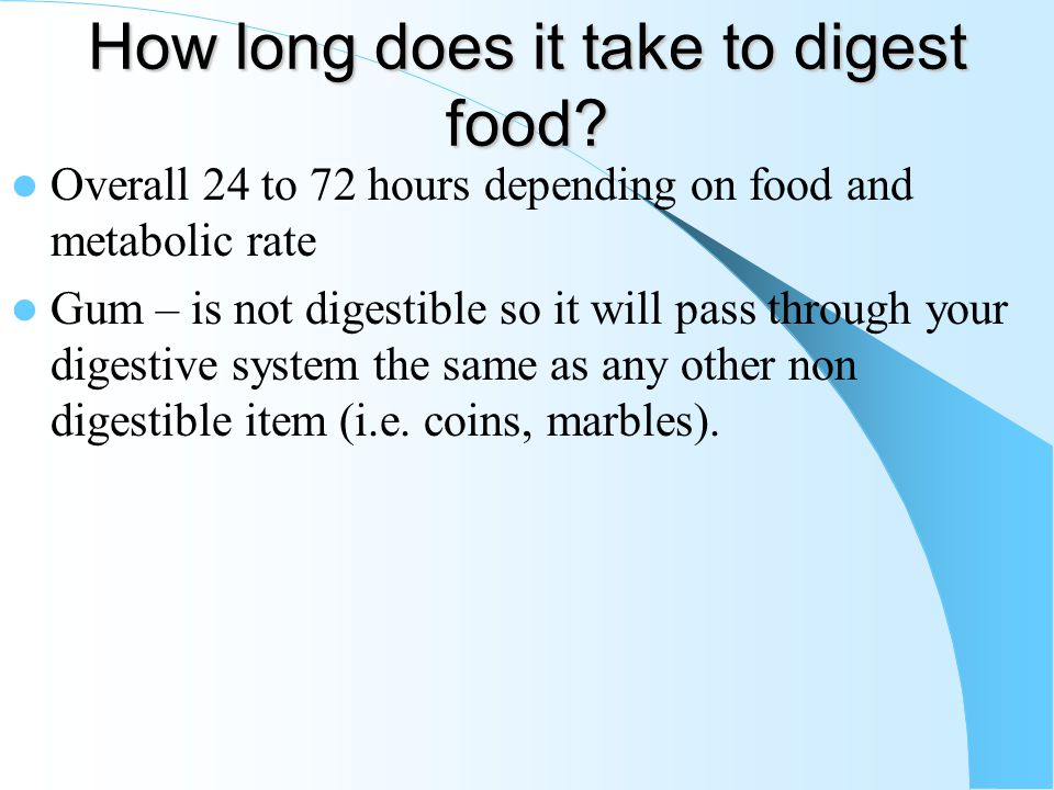 How Long Does Water Take To Digest
