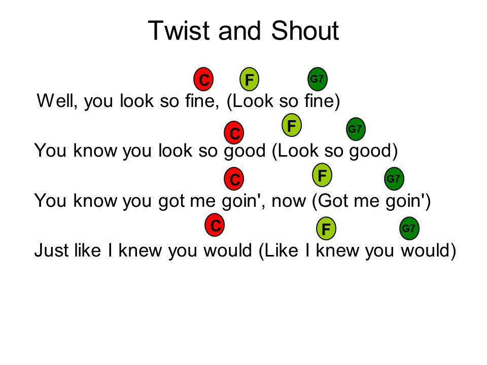 Twist And Shout Ukulele Club Ppt Video Online Download