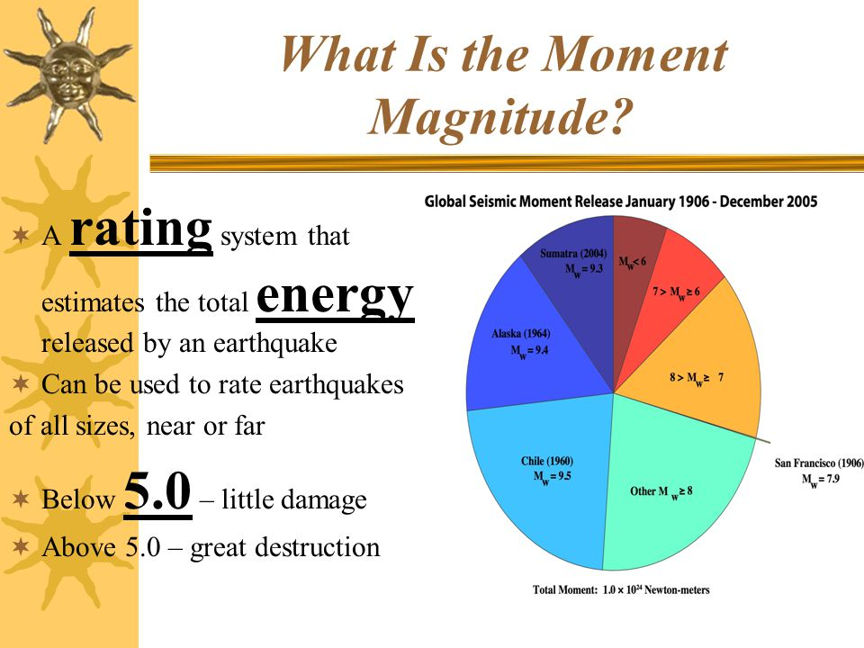 What Is the Moment Magnitude