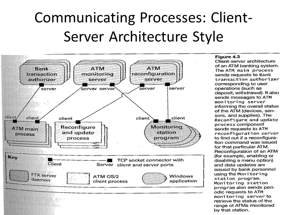 client/server research paper A software design technique for  ythis paper describes a new design technique  concludes by describing the various directions that this research is now.